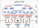 پاورپوینت-ایجاد-سازمان-استراتژی-محور