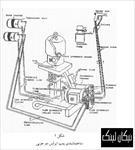 مقاله-بررسي-محافظت-از-لوله-هاي-انتقال-نفت-و-گاز-در-مقابل-خوردگي-با-استفاده-از-پوشش-هاي-پلي-اورده-تان