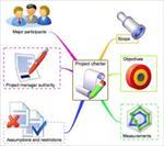 نمونه-منشور-پروژه-تجاری-بازار-موبایل