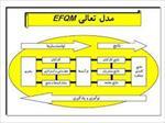 پروپوزال-تحقیق-بررسي-ميزان-ارتقاء-بهره-وري-در-شركت-وزين-بار-پس-از-به-كارگيري-مدل-تعالي-سازماني-efqm