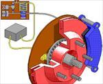 طرح-توجیهی-اجزای-سیستم-ترمز-خودرو