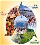 پاورپوینت-جایگاه-توسعه-اقتصادی-در-اسلام