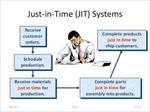 تحقیق-فلسفه-مدیریت-ژاپنی-تولید-به-هنگام-(jit)