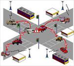 تحقیق-امنیت-مسیریابی-در-شبکه-های-ad-hoc