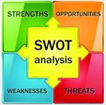 تحقیق-تجزيه-و-تحليل-نقاط-ضعف-و-قوت-تهديدها-و-فرصت-هاي-فازي-(fuzzy-swot)