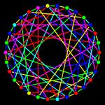 پاورپوینت-رنگ-آمیزی-گراف-ها