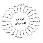 تحقیق-لکنت-زبان