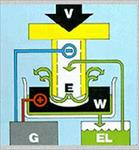 پاورپوینت-ماشين-کاری-الکتروشيميايی-(ecm)