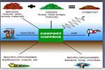 پاورپوینت-بازیافت-و-نقش-آن-در-محیط-زیست