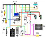 تحقیق-و-پاورپوینت-سیستم-سوخت-رسانی-الکترونیکی-خودرو
