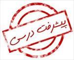 تحقیق-تاثير-مطالعات-غيردرسي-با-پيشرفت-درس-فارسي-دانش-آموزان-كلاس-اول-ابتدايي