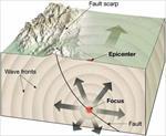پاورپوینت-درس-زلزله-شناسی