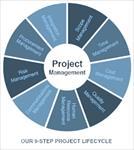 جزوه-آموزشی-استانداردهای-مطرح-در-مدیریت-پروژه