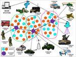 تحقیق-شبکه-های-حسگر-بی-سیم