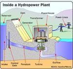 پاورپوینت-و-تحقیق-سدهای-برق-آبی