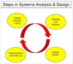 پاورپوینت-تجزیه-و-تحلیل-نیازهای-سیستم