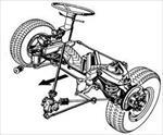 سيستم-چرخ-و-محور
