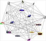 تحقیق-بانک-اطلاعاتی-سیار-(mobile-database)