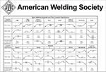 چارت-علائم-جوشکاری-aws-welding-symbol-chart-انجمن-جوشکاری-آمریکا-(aws)
