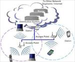 پاورپوینت-و-تحقیق-امنیت-در-شبکه-های-ارتباطی