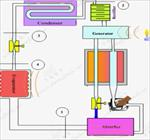 پاورپوینت-سمینار-درس-طراحی-سیستم-های-تبرید-و-سردخانه-با-موضوع-یخچال-نفتی-به-همراه-فیلم-آموزشی