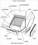 طراحی-well-support-assemblyدر-نرم-افزارکتیا