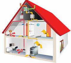 پروژه تأسیسات مکانیکی و برقی ساختمان مسکونی