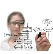 تحقیق تجزیه و تحلیل ساختار و سیستم