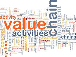 پاورپوینت زنجیره ارزش (Value Chanin)