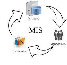 پاورپوینت مبانی سیستم های اطلاعات مدیریت