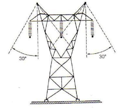 حل المسائل برخی فصول جزوه طراحی خطوط انتقال انرژی (سید محمدرضا نوحی)
