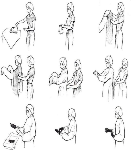 پاورپوینت پوشیدن گان و دستکش