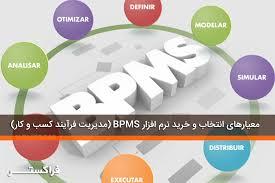 تحقیق مدیریت فرآیند کسب و کار