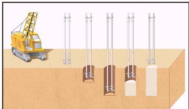 جزوه آموزشی بهسازی خاک به روش اختلاط عمیق (DSM)