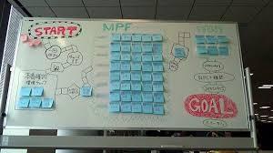 پاورپوینت نمونه فرمت گزارشات ماهيانه پروژه ها، در یک شرکت عمرانی پروژه محور