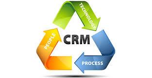 تحقیق رابطه مدیریت ارتباط با مشتری (CRM) با عملکرد
