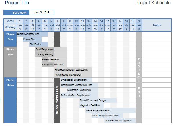 فایل اکسل برنامه ریزی هفتگی، ماهانه و تدوین زمان بندی پروژه