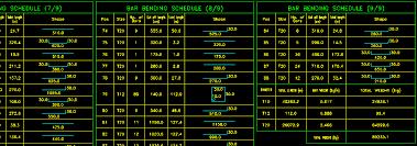 فایل اکسل برنامه تهیه لیستوفر (جدول آرماتور)