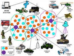 تحقیق شبکه های حسگر بی سیم