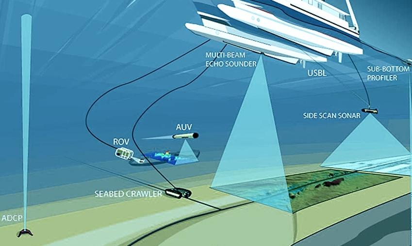 پاورپوینت مطالعات ژئوتکنیکی در دریا