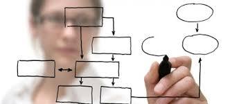 نمونه ساختار سازماني پروژه طرح و ساخت مترو در بخش سيويل،