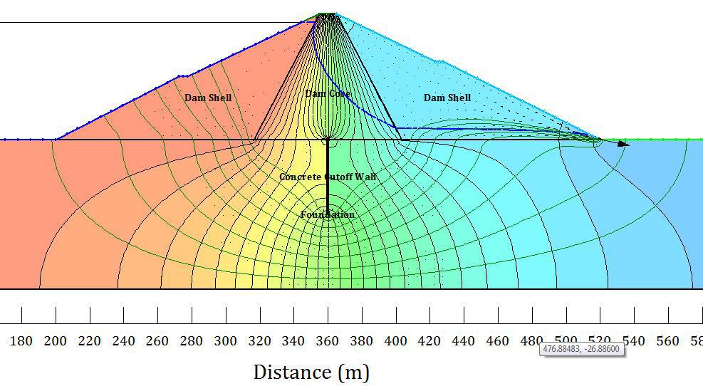 پروژه تحلیل سد خاکی با استفاده از نرم افزار Plaxis و Geostudio