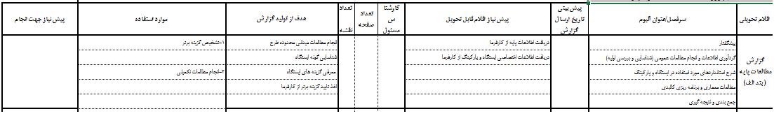 فرم عناوین سرفصل گزارش های طرح های مطالعاتی مترو (Project Outline)