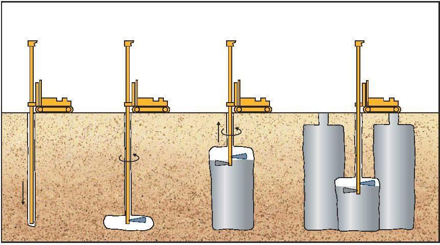 جزوه آموزشی بهسازی خاک به روش تزریق پرفشار (فواره ای) (Jet Grouting)