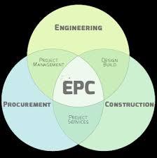 روش Converted Lump Sum اجرای پروژه ها به صورت EPC، مزایا و چالش ها