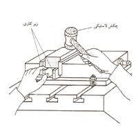 کنترل و اندازه گیری مخروط ها