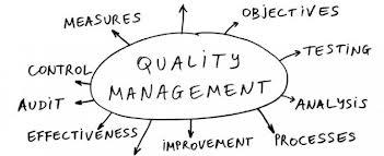 مستندسازی سیستم مدیریت كیفیت بر اساس استاندارد ایزو 9001 ویرایش 2008