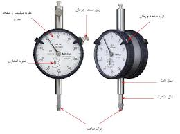 ساعتهای اندازهگیری